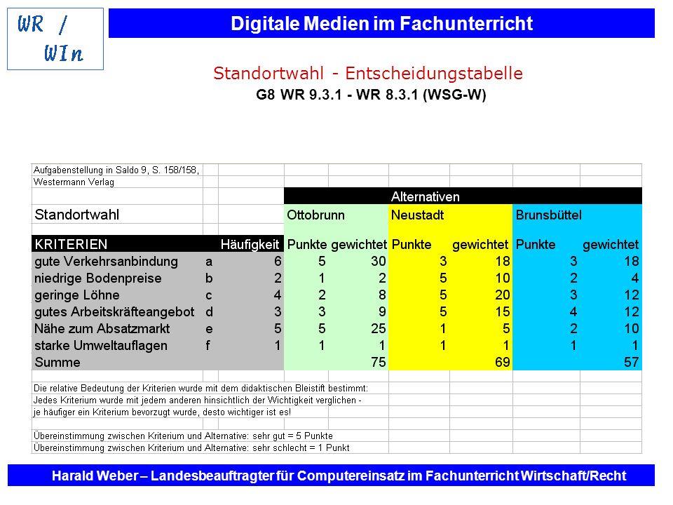Digitale Medien im Fachunterricht Harald Weber – Landesbeauftragter für Computereinsatz im Fachunterricht Wirtschaft/Recht Standortwahl - Entscheidung