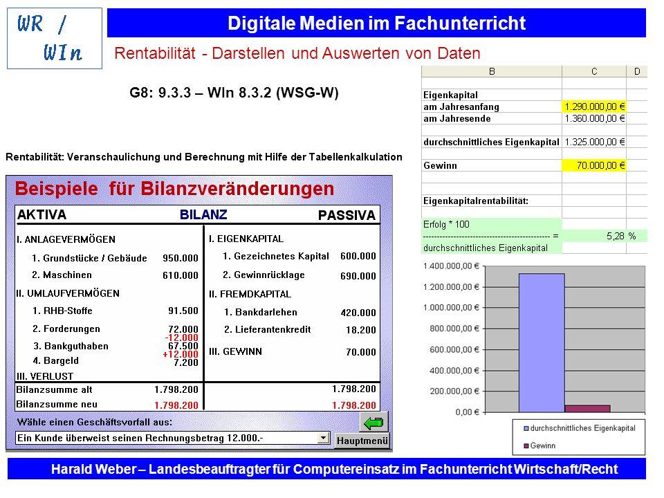 Digitale Medien im Fachunterricht Harald Weber – Landesbeauftragter für Computereinsatz im Fachunterricht Wirtschaft/Recht G8: 9.3.3 – WIn 8.3.2 (WSG-