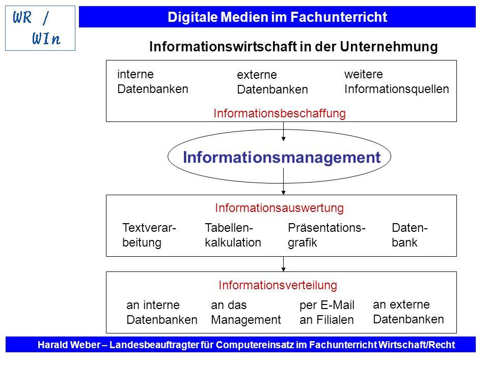 Digitale Medien im Fachunterricht Harald Weber – Landesbeauftragter für Computereinsatz im Fachunterricht Wirtschaft/Recht Informationswirtschaft in d