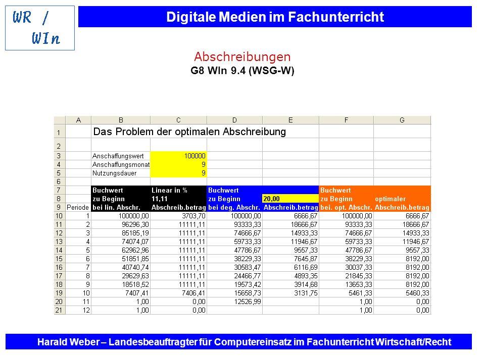 Digitale Medien im Fachunterricht Harald Weber – Landesbeauftragter für Computereinsatz im Fachunterricht Wirtschaft/Recht Abschreibungen G8 WIn 9.4 (