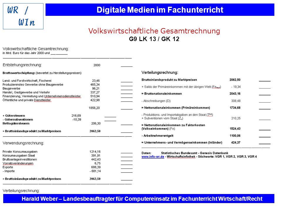 Digitale Medien im Fachunterricht Harald Weber – Landesbeauftragter für Computereinsatz im Fachunterricht Wirtschaft/Recht Volkswirtschaftliche Gesamt