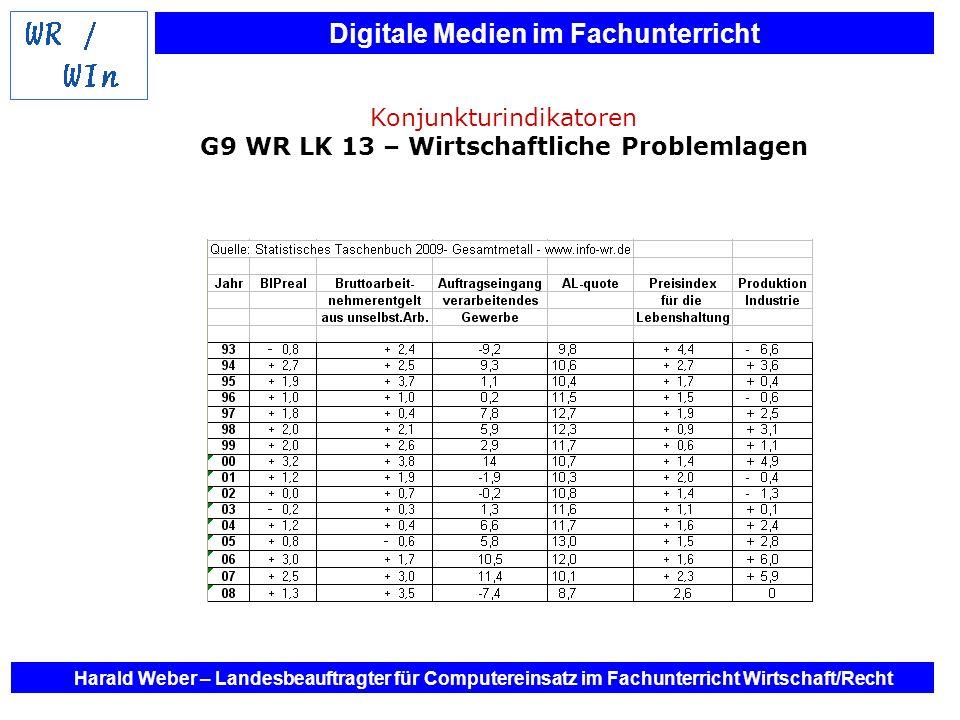 Digitale Medien im Fachunterricht Harald Weber – Landesbeauftragter für Computereinsatz im Fachunterricht Wirtschaft/Recht Konjunkturindikatoren G9 WR