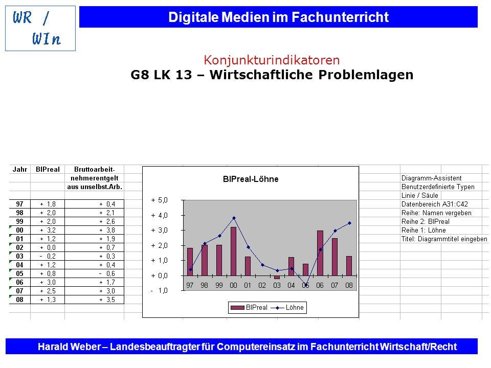Digitale Medien im Fachunterricht Harald Weber – Landesbeauftragter für Computereinsatz im Fachunterricht Wirtschaft/Recht Konjunkturindikatoren G8 LK