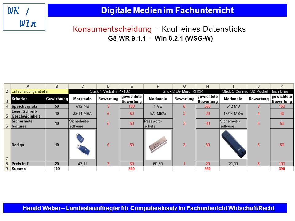 Digitale Medien im Fachunterricht Harald Weber – Landesbeauftragter für Computereinsatz im Fachunterricht Wirtschaft/Recht Konsumverhalten Konsumentsc