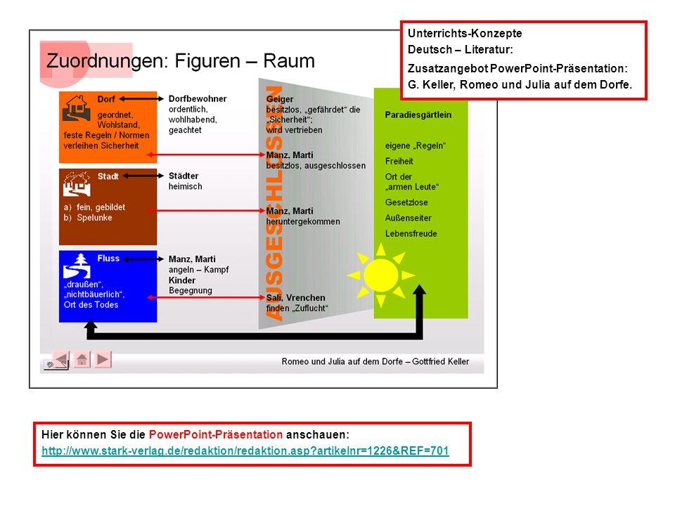 Unterrichts-Konzepte Deutsch – Literatur: Zusatzangebot PowerPoint-Präsentation: G. Keller, Romeo und Julia auf dem Dorfe. Hier können Sie die PowerPo