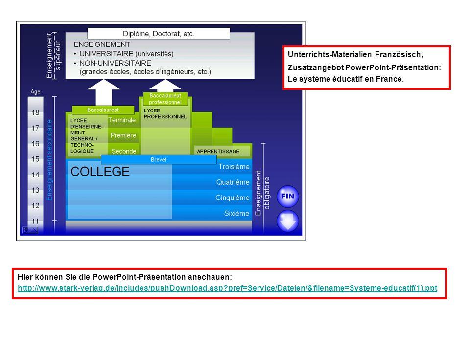 Unterrichts-Materialien Französisch, Zusatzangebot PowerPoint-Präsentation: Le système éducatif en France.