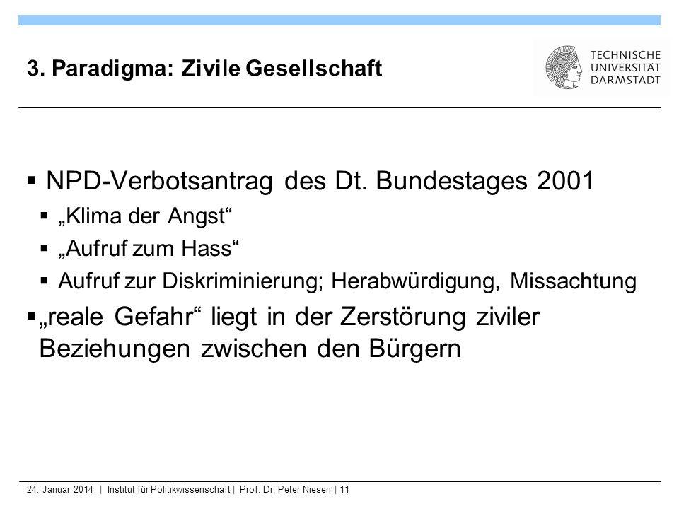24. Januar 2014   Institut für Politikwissenschaft   Prof. Dr. Peter Niesen   11 3. Paradigma: Zivile Gesellschaft NPD-Verbotsantrag des Dt. Bundestag
