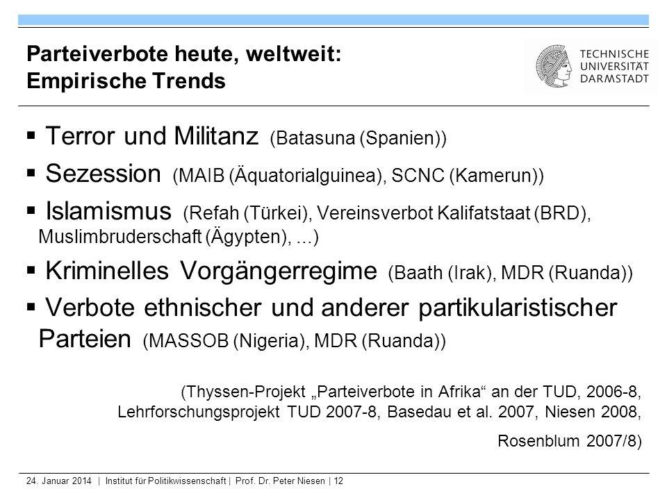 24. Januar 2014   Institut für Politikwissenschaft   Prof. Dr. Peter Niesen   12 Parteiverbote heute, weltweit: Empirische Trends Terror und Militanz