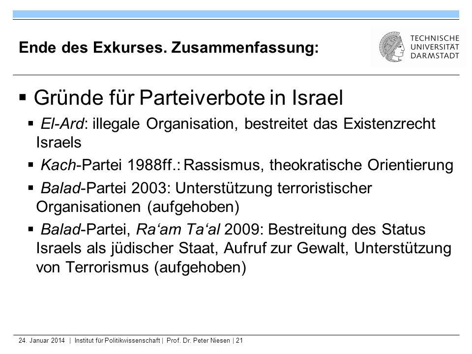 24. Januar 2014   Institut für Politikwissenschaft   Prof. Dr. Peter Niesen   21 Ende des Exkurses. Zusammenfassung: Gründe für Parteiverbote in Israe
