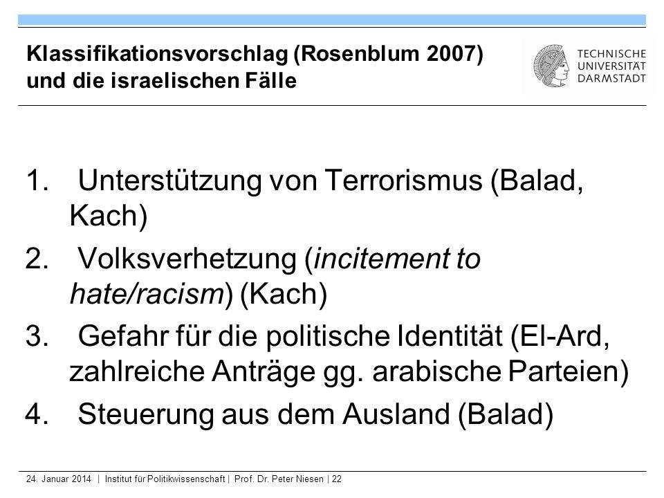 24. Januar 2014   Institut für Politikwissenschaft   Prof. Dr. Peter Niesen   22 Klassifikationsvorschlag (Rosenblum 2007) und die israelischen Fälle