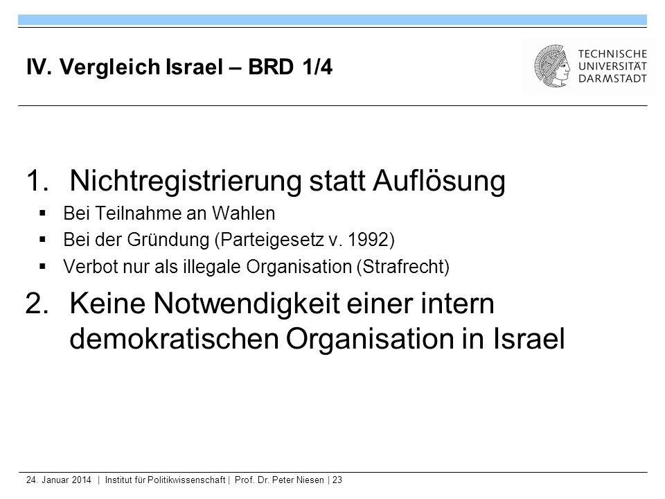 24. Januar 2014   Institut für Politikwissenschaft   Prof. Dr. Peter Niesen   23 IV. Vergleich Israel – BRD 1/4 1.Nichtregistrierung statt Auflösung B