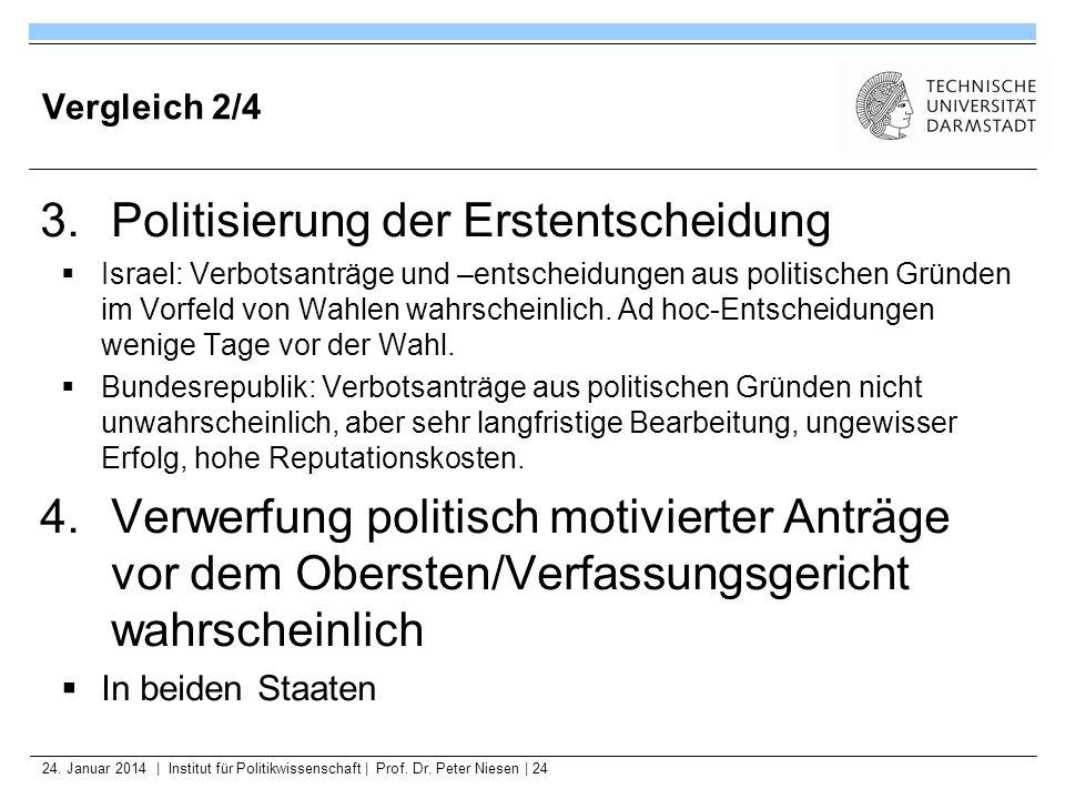 24. Januar 2014   Institut für Politikwissenschaft   Prof. Dr. Peter Niesen   24 Vergleich 2/4 3.Politisierung der Erstentscheidung Israel: Verbotsant