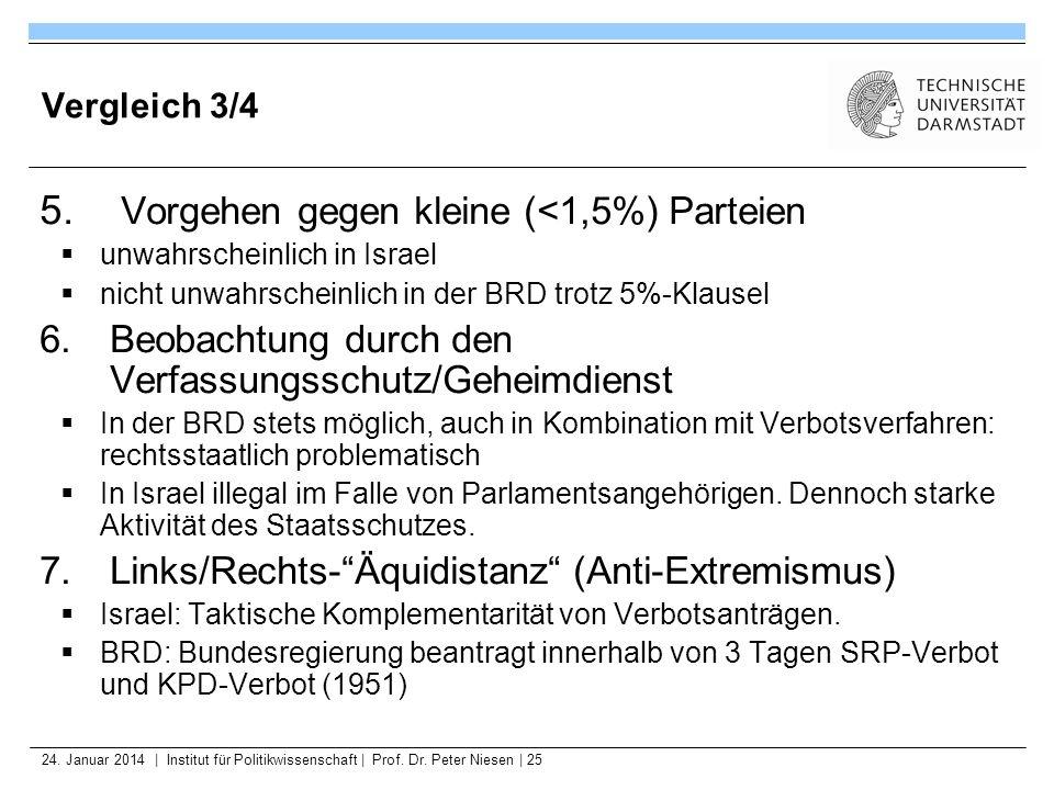 24. Januar 2014   Institut für Politikwissenschaft   Prof. Dr. Peter Niesen   25 Vergleich 3/4 5. Vorgehen gegen kleine (<1,5%) Parteien unwahrscheinl