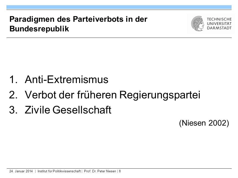 24. Januar 2014   Institut für Politikwissenschaft   Prof. Dr. Peter Niesen   8 Paradigmen des Parteiverbots in der Bundesrepublik 1.Anti-Extremismus