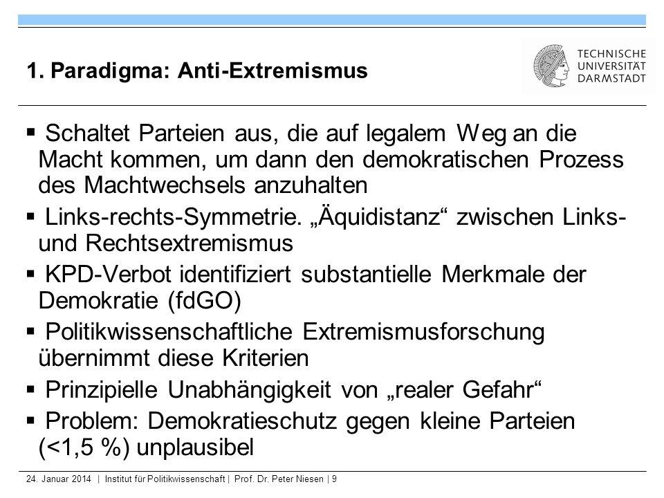 24. Januar 2014   Institut für Politikwissenschaft   Prof. Dr. Peter Niesen   9 1. Paradigma: Anti-Extremismus Schaltet Parteien aus, die auf legalem