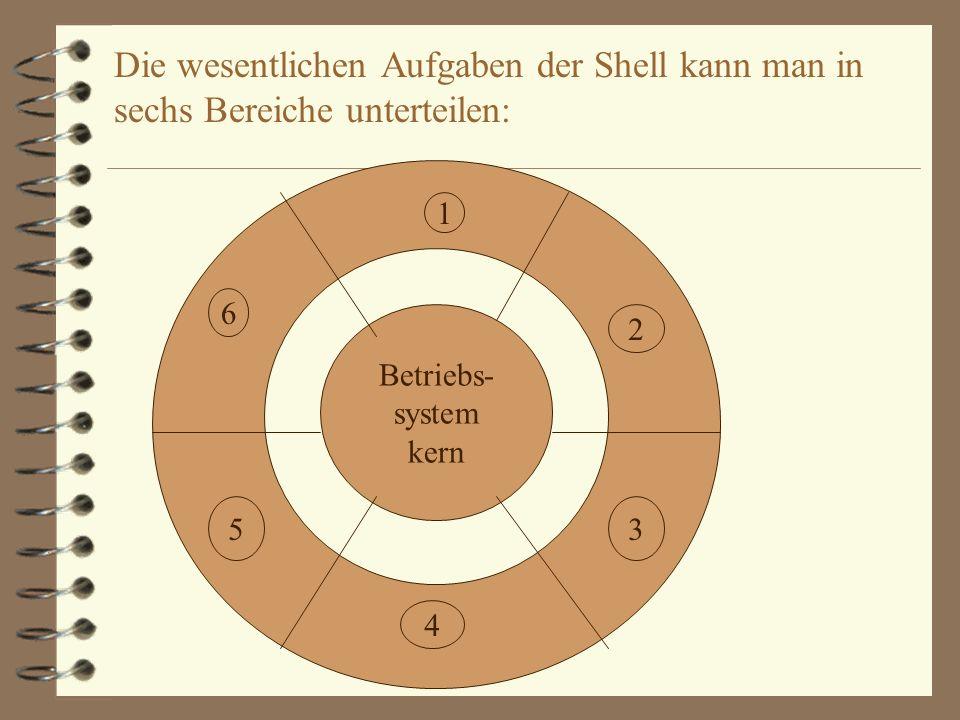 Shell 4 Sie legt sich wie eine Schale um den Betriebssystemkern und ermöglicht dem Benutzer im Dialog seine Anweisungen an UNIX abzusetzen.