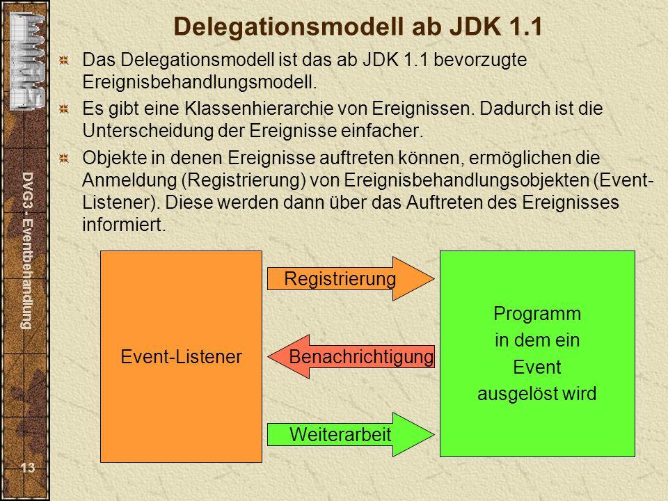 DVG3 - Eventbehandlung 13 Delegationsmodell ab JDK 1.1 Das Delegationsmodell ist das ab JDK 1.1 bevorzugte Ereignisbehandlungsmodell.