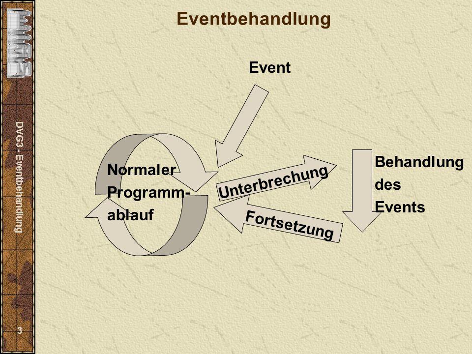 DVG3 - Eventbehandlung 3 Eventbehandlung Normaler Programm- ablauf Event Unterbrechung Behandlung des Events Fortsetzung