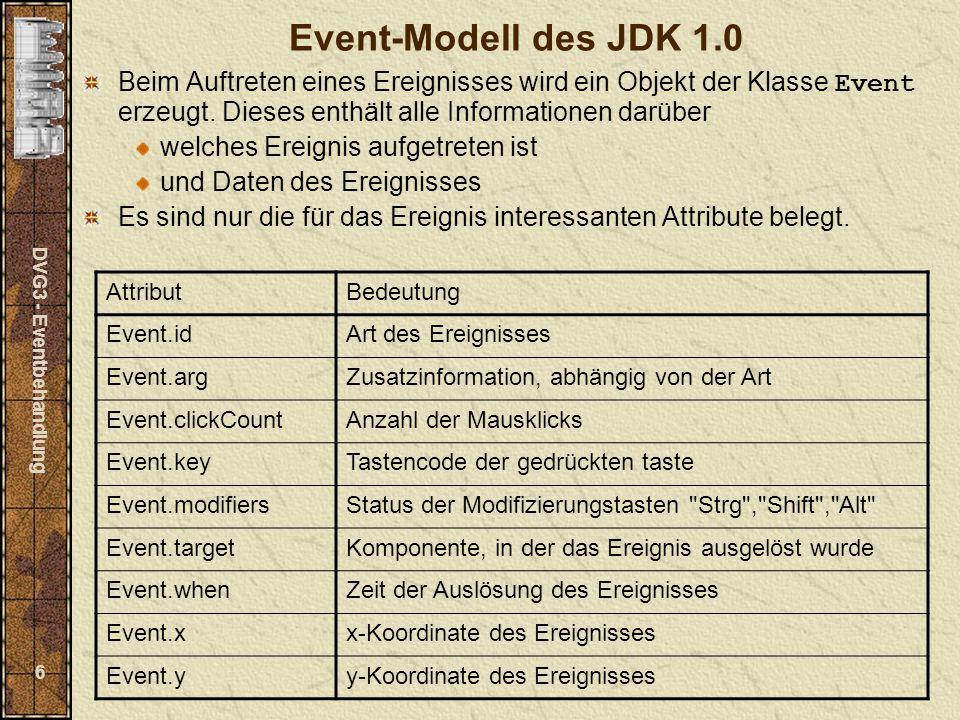 DVG3 - Eventbehandlung 6 Event-Modell des JDK 1.0 Beim Auftreten eines Ereignisses wird ein Objekt der Klasse Event erzeugt. Dieses enthält alle Infor