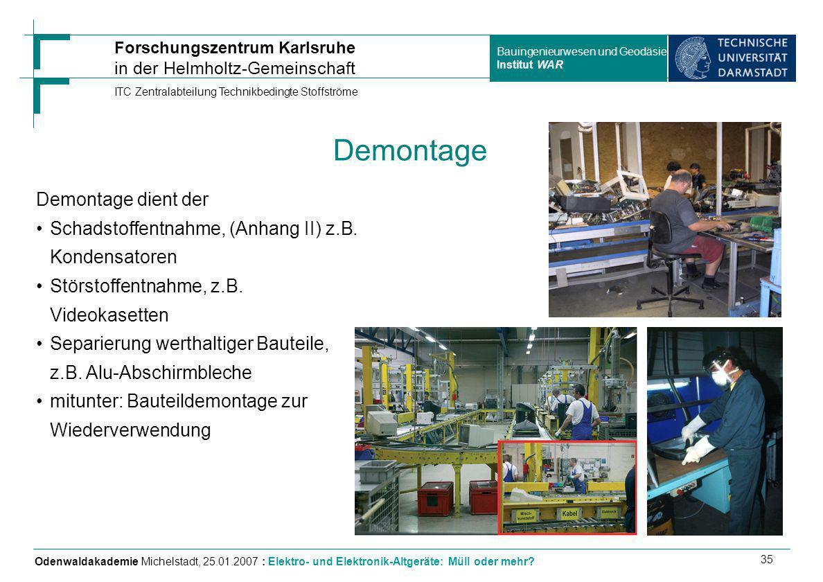 Forschungszentrum Karlsruhe in der Helmholtz-Gemeinschaft ITC Zentralabteilung Technikbedingte Stoffströme Odenwaldakademie Michelstadt, 25.01.2007 :