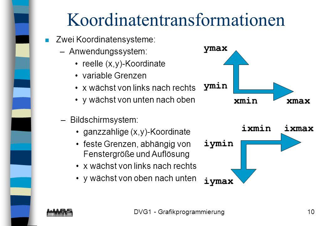 DVG1 - Grafikprogrammierung10 Koordinatentransformationen n Zwei Koordinatensysteme: –Anwendungssystem: reelle (x,y)-Koordinate variable Grenzen x wächst von links nach rechts y wächst von unten nach oben –Bildschirmsystem: ganzzahlige (x,y)-Koordinate feste Grenzen, abhängig von Fenstergröße und Auflösung x wächst von links nach rechts y wächst von oben nach unten ymax ymin xmaxxminiymax iymin ixmaxixmin