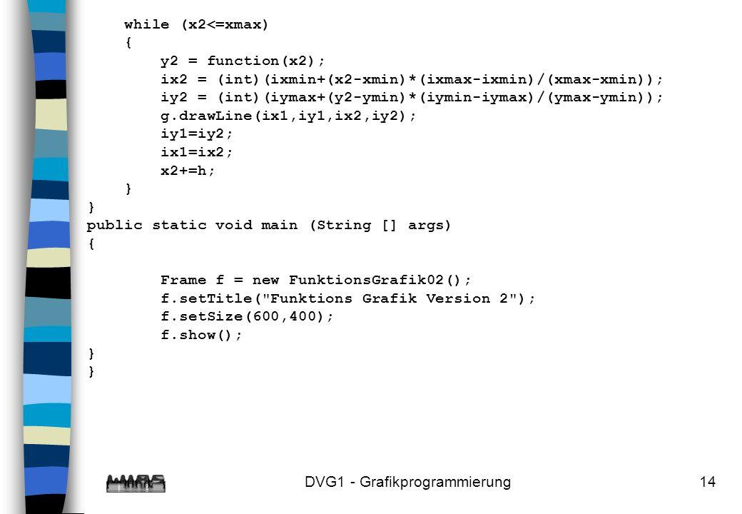 DVG1 - Grafikprogrammierung14 while (x2<=xmax) { y2 = function(x2); ix2 = (int)(ixmin+(x2-xmin)*(ixmax-ixmin)/(xmax-xmin)); iy2 = (int)(iymax+(y2-ymin)*(iymin-iymax)/(ymax-ymin)); g.drawLine(ix1,iy1,ix2,iy2); iy1=iy2; ix1=ix2; x2+=h; } } public static void main (String [] args) { Frame f = new FunktionsGrafik02(); f.setTitle( Funktions Grafik Version 2 ); f.setSize(600,400); f.show(); } }