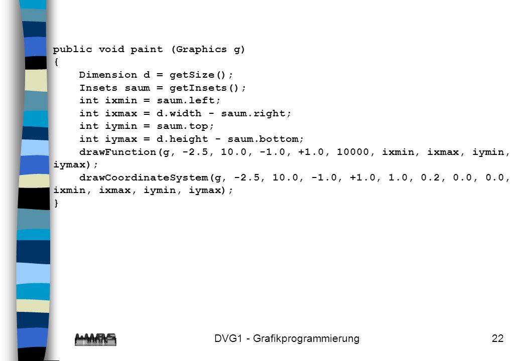 DVG1 - Grafikprogrammierung22 public void paint (Graphics g) { Dimension d = getSize(); Insets saum = getInsets(); int ixmin = saum.left; int ixmax = d.width - saum.right; int iymin = saum.top; int iymax = d.height - saum.bottom; drawFunction(g, -2.5, 10.0, -1.0, +1.0, 10000, ixmin, ixmax, iymin, iymax); drawCoordinateSystem(g, -2.5, 10.0, -1.0, +1.0, 1.0, 0.2, 0.0, 0.0, ixmin, ixmax, iymin, iymax); }