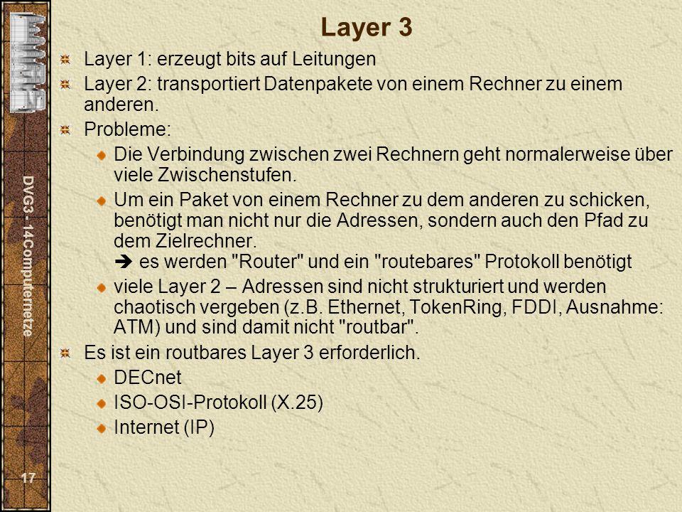 DVG3 - 14Computernetze 17 Layer 3 Layer 1: erzeugt bits auf Leitungen Layer 2: transportiert Datenpakete von einem Rechner zu einem anderen. Probleme:
