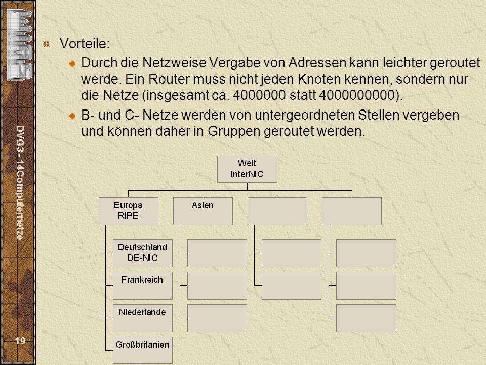 DVG3 - 14Computernetze 19 Vorteile: Durch die Netzweise Vergabe von Adressen kann leichter geroutet werde. Ein Router muss nicht jeden Knoten kennen,