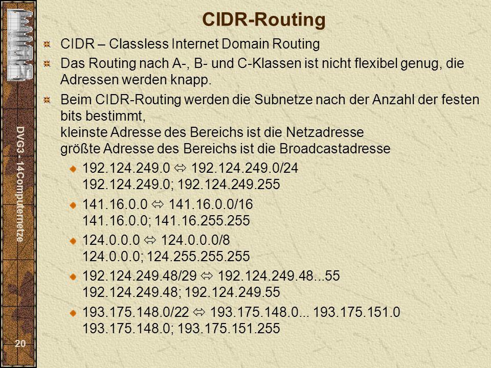 DVG3 - 14Computernetze 20 CIDR-Routing CIDR – Classless Internet Domain Routing Das Routing nach A-, B- und C-Klassen ist nicht flexibel genug, die Ad