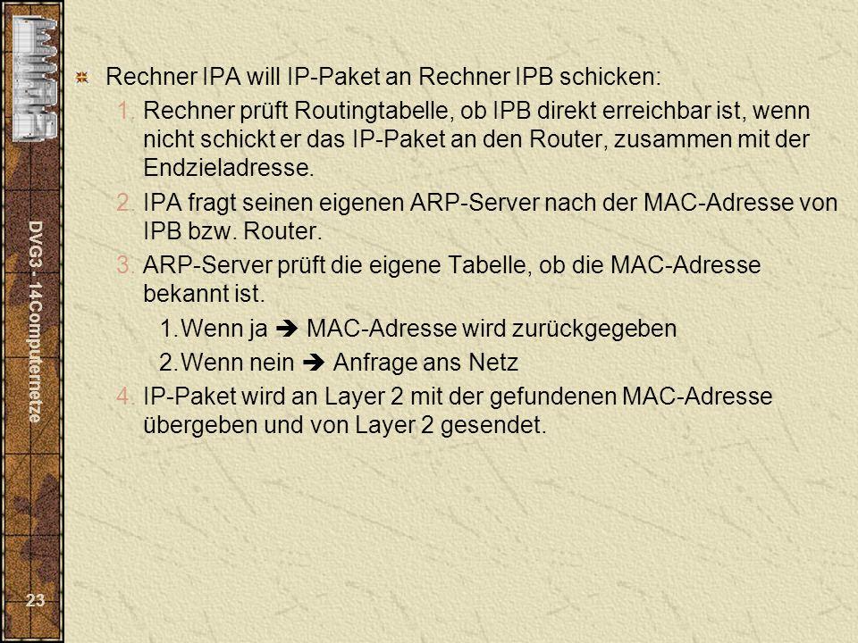 DVG3 - 14Computernetze 23 Rechner IPA will IP-Paket an Rechner IPB schicken: 1.Rechner prüft Routingtabelle, ob IPB direkt erreichbar ist, wenn nicht