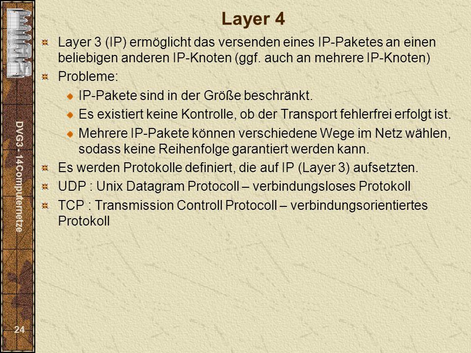 DVG3 - 14Computernetze 24 Layer 4 Layer 3 (IP) ermöglicht das versenden eines IP-Paketes an einen beliebigen anderen IP-Knoten (ggf. auch an mehrere I