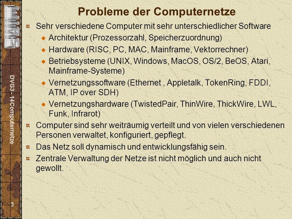 DVG3 - 14Computernetze 3 Probleme der Computernetze Sehr verschiedene Computer mit sehr unterschiedlicher Software Architektur (Prozessorzahl, Speiche
