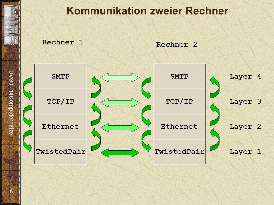 DVG3 - 14Computernetze 7 Layer 1 – die physikalische Schicht Im Layer 1 werden die physikalischen Verbindungen zwischen Rechnern definiert.