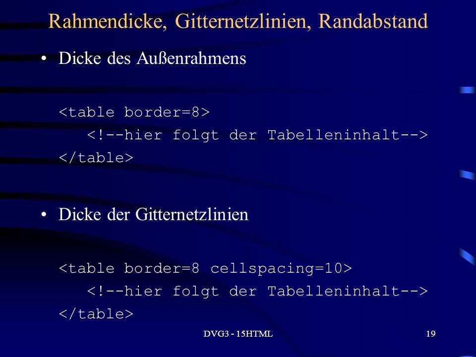 DVG3 - 15HTML19 Rahmendicke, Gitternetzlinien, Randabstand Dicke des Außenrahmens Dicke der Gitternetzlinien