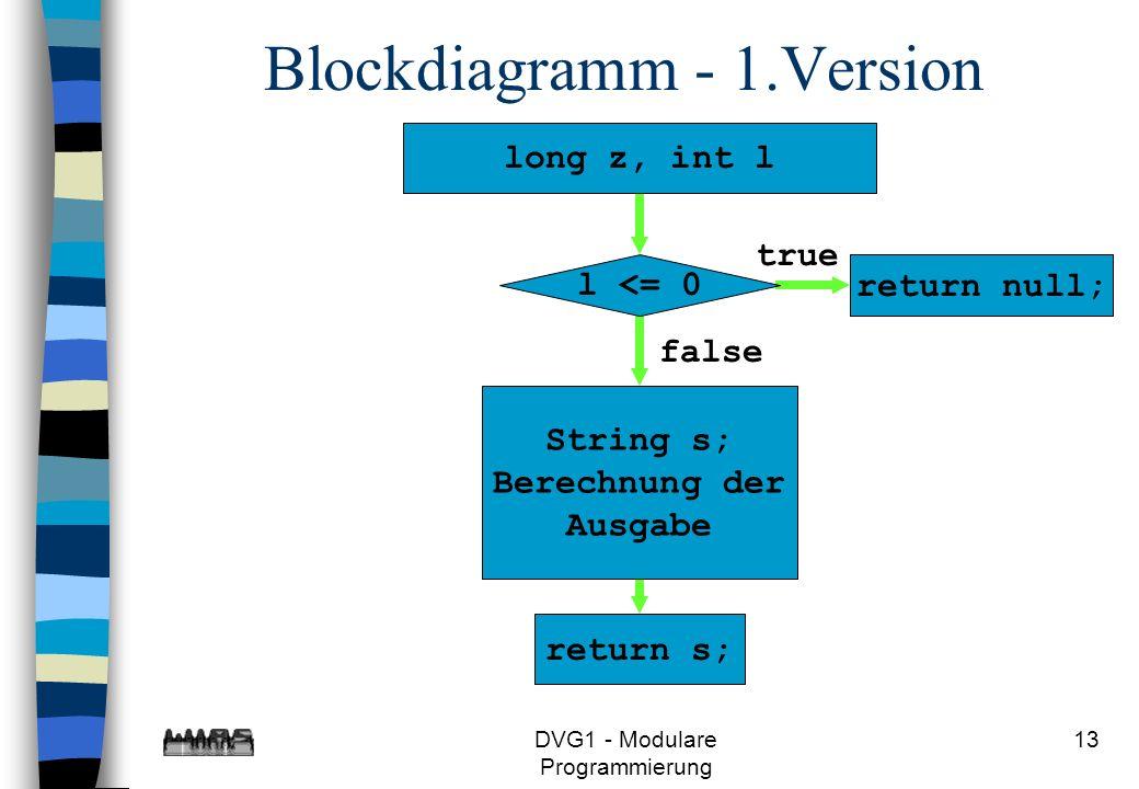 DVG1 - Modulare Programmierung 13 return s; String s; Berechnung der Ausgabe false return null; true l <= 0 Blockdiagramm - 1.Version long z, int l