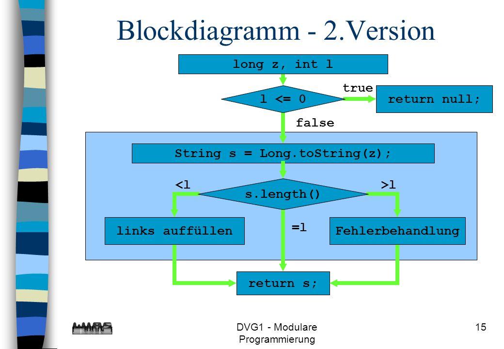 DVG1 - Modulare Programmierung 15 false return s; Fehlerbehandlung >l links auffüllen <l return null; true l <= 0 Blockdiagramm - 2.Version String s =