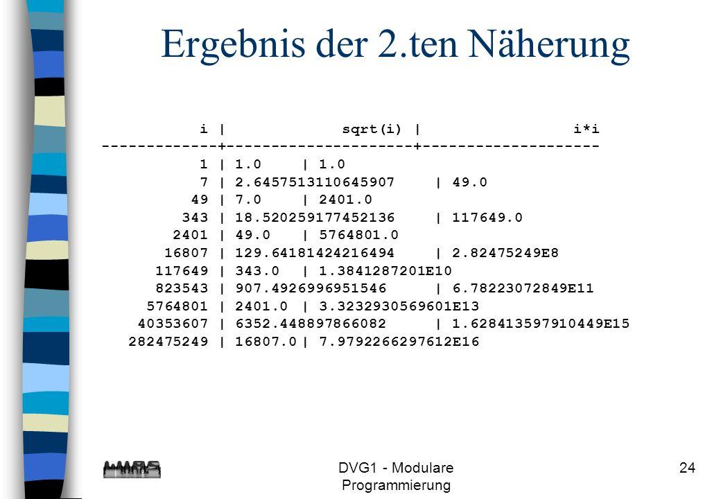 DVG1 - Modulare Programmierung 24 Ergebnis der 2.ten Näherung i | sqrt(i) | i*i -------------+---------------------+-------------------- 1 | 1.0| 1.0