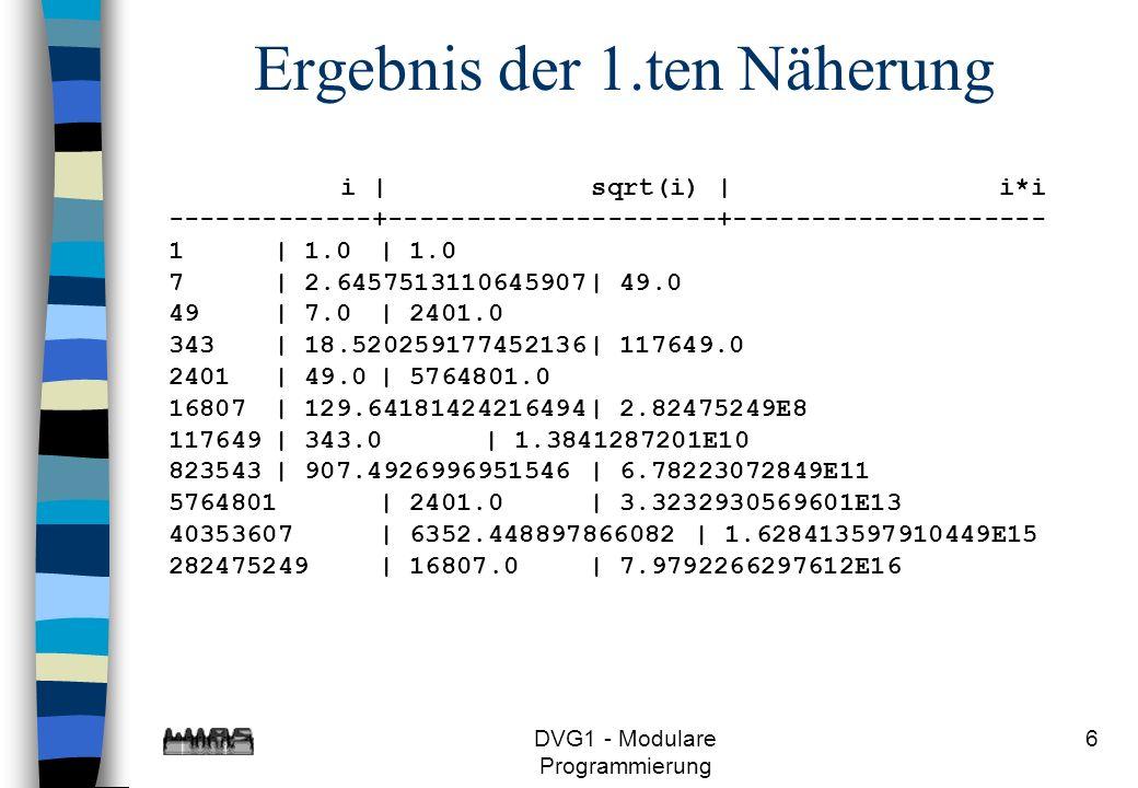 DVG1 - Modulare Programmierung 37 s=s.substring(0,mant+2); false s=s+ 0 ; true s.length()<mant+2 false s=Double.toString(z); e--; z*=10.0; true false z<1.0 e++; z*=0.1; true z>=10.0 false int e=0; z=-z; true vz= - ; z<0.0 char vz= ;