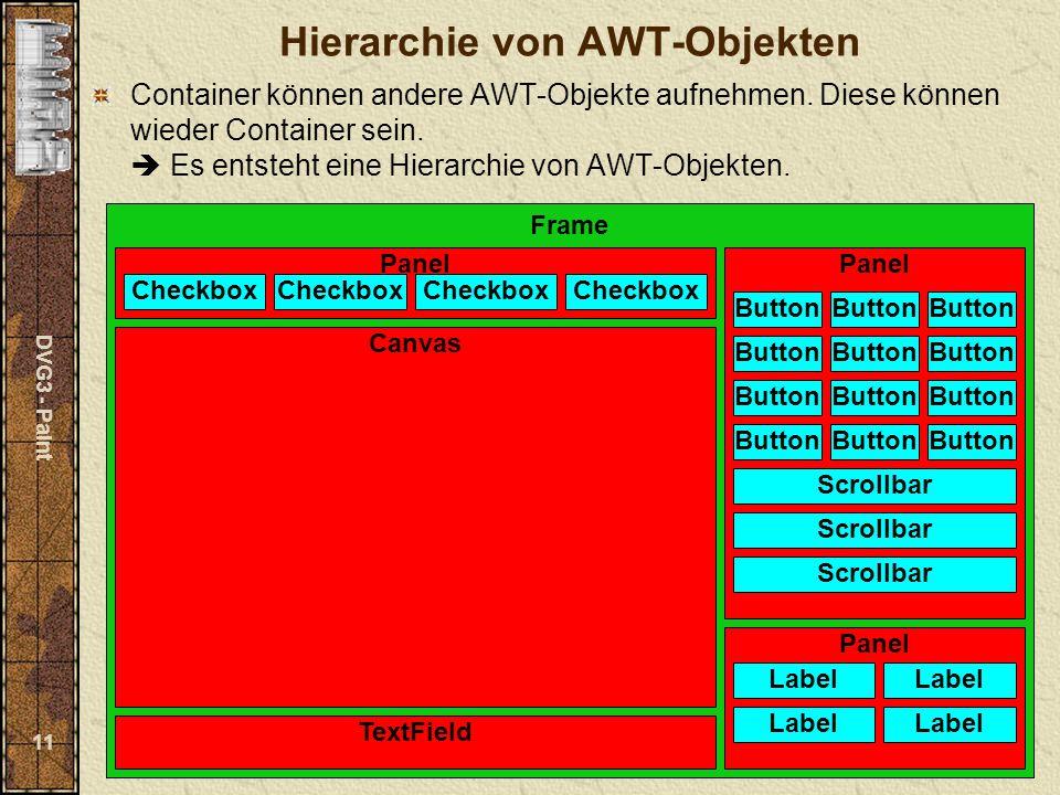DVG3 - Paint 11 Hierarchie von AWT-Objekten Container können andere AWT-Objekte aufnehmen.