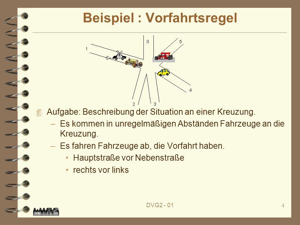 DVG2 - 014 Beispiel : Vorfahrtsregel 4 Aufgabe: Beschreibung der Situation an einer Kreuzung. –Es kommen in unregelmäßigen Abständen Fahrzeuge an die