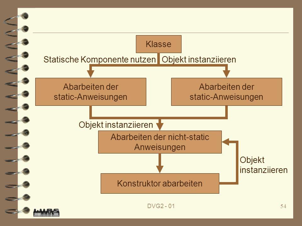 DVG2 - 0154 Klasse Abarbeiten der static-Anweisungen Statische Komponente nutzen Abarbeiten der static-Anweisungen Objekt instanziieren Abarbeiten der