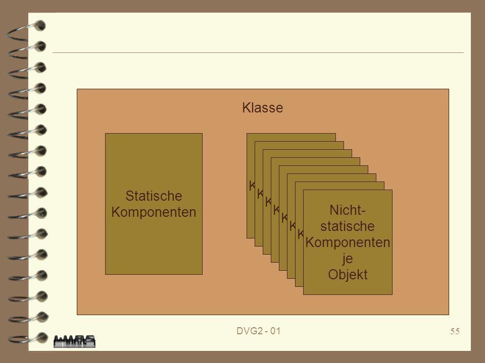 DVG2 - 0155 Klasse Statische Komponenten Nicht- statische Komponenten je Objekt Nicht- statische Komponenten je Objekt Nicht- statische Komponenten je