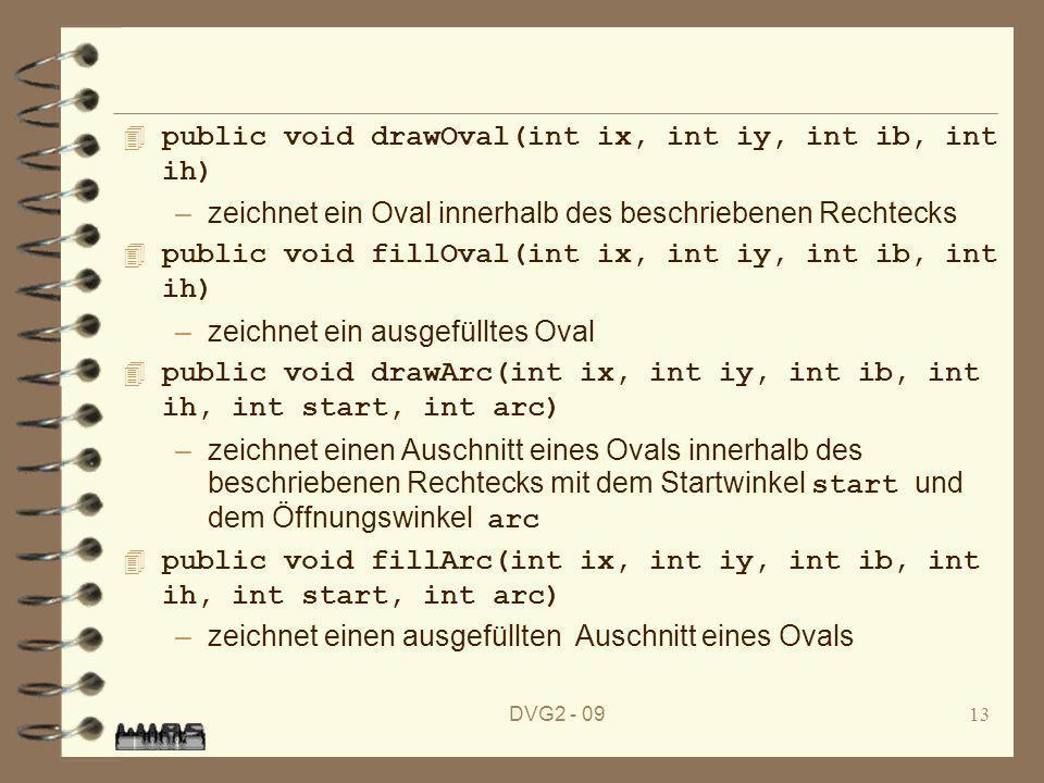 DVG2 - 0913 4 public void drawOval(int ix, int iy, int ib, int ih) –zeichnet ein Oval innerhalb des beschriebenen Rechtecks 4 public void fillOval(int