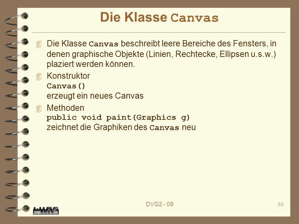 DVG2 - 0930 Die Klasse Canvas Die Klasse Canvas beschreibt leere Bereiche des Fensters, in denen graphische Objekte (Linien, Rechtecke, Ellipsen u.s.w