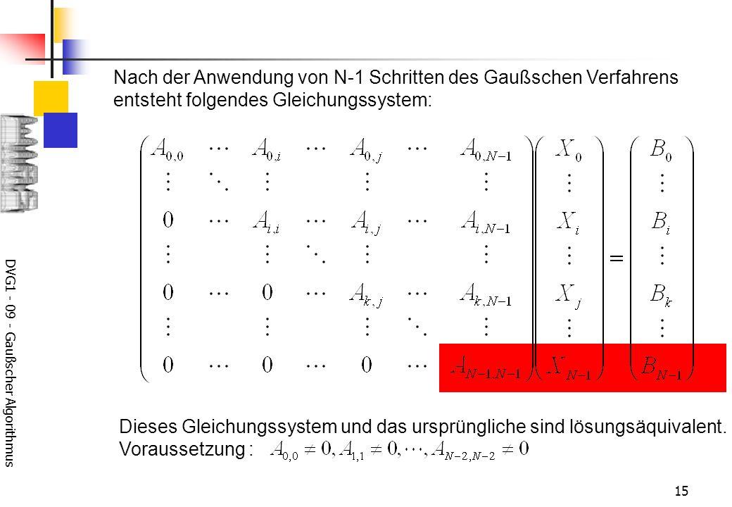 DVG1 - 09 - Gaußscher Algorithmus 15 Nach der Anwendung von N-1 Schritten des Gaußschen Verfahrens entsteht folgendes Gleichungssystem: Dieses Gleichungssystem und das ursprüngliche sind lösungsäquivalent.