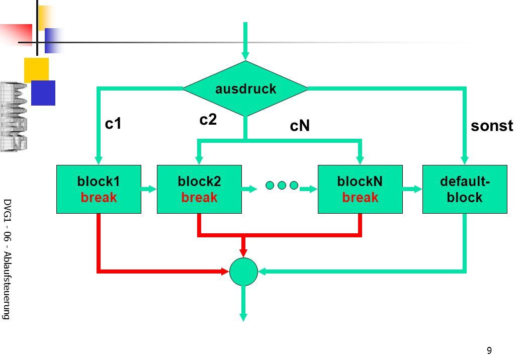 DVG1 - 06 - Ablaufsteuerung 20 for label: for (ausdr1 ; boolausdr2 ; ausdr3 ) {...//for-Block } ist äquivalent zu: { ausdr1; while (boolausdr2) {...//for-Block ausdr3; } }
