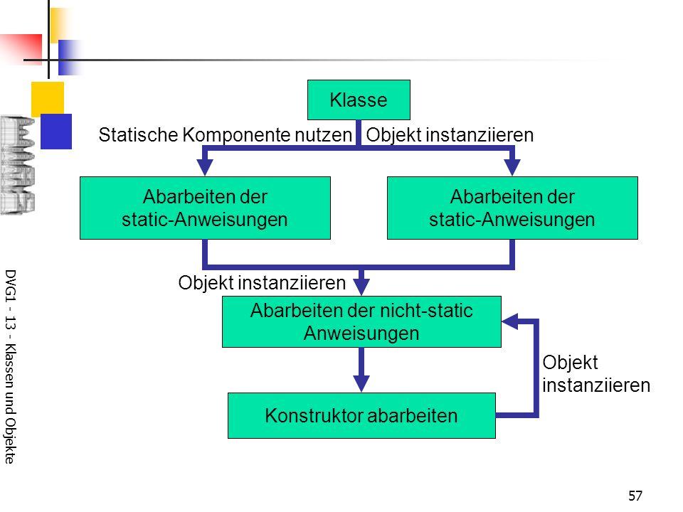 DVG1 - 13 - Klassen und Objekte 57 Klasse Abarbeiten der static-Anweisungen Statische Komponente nutzen Abarbeiten der static-Anweisungen Objekt instanziieren Abarbeiten der nicht-static Anweisungen Objekt instanziieren Konstruktor abarbeiten Objekt instanziieren
