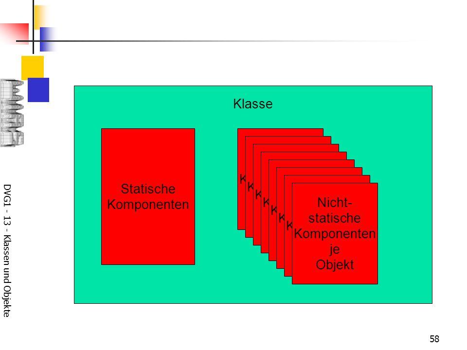 DVG1 - 13 - Klassen und Objekte 58 Klasse Statische Komponenten Nicht- statische Komponenten je Objekt Nicht- statische Komponenten je Objekt Nicht- statische Komponenten je Objekt Nicht- statische Komponenten je Objekt Nicht- statische Komponenten je Objekt Nicht- statische Komponenten je Objekt Nicht- statische Komponenten je Objekt Nicht- statische Komponenten je Objekt