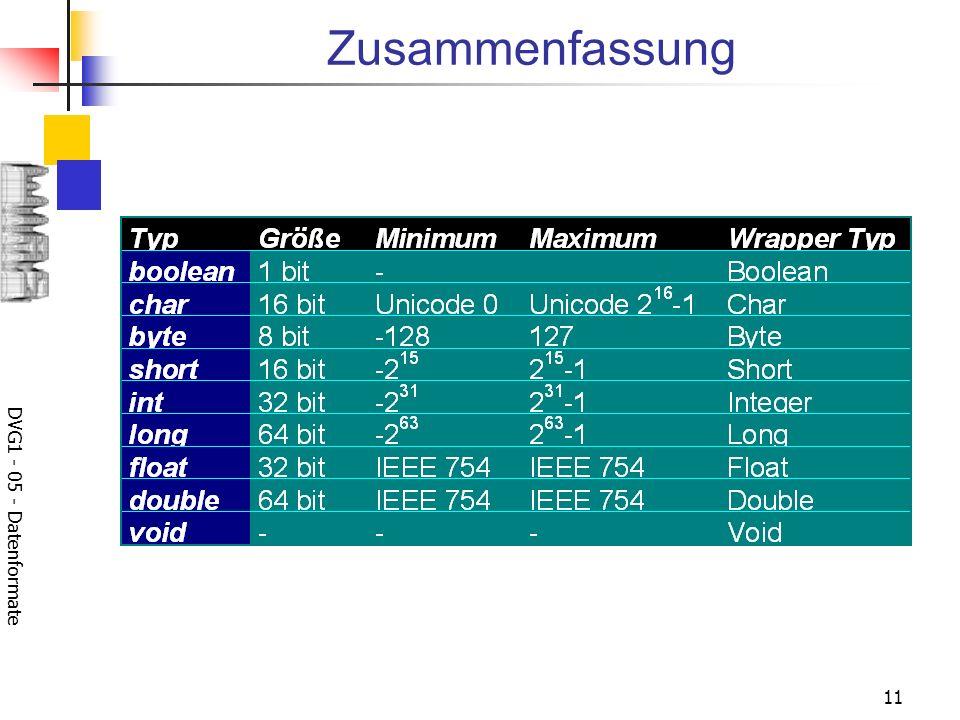 DVG1 - 05 - Datenformate 11 Zusammenfassung